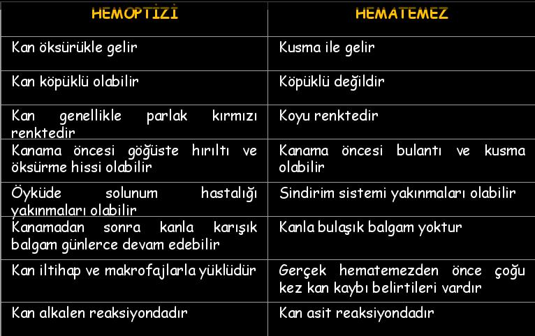 Tablo,Dr.Ahmet Ilgazlı hocamın ders notundan alınmıştır.