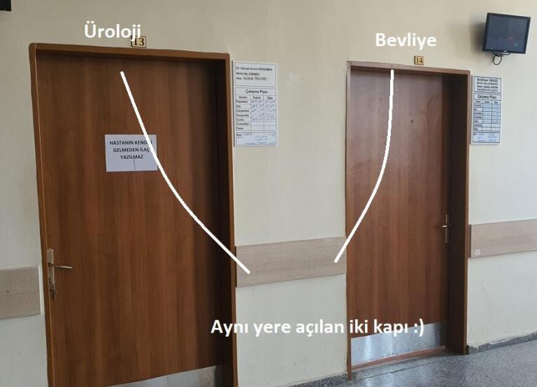 üroloji polikliniği hangi hastalıklara bakar